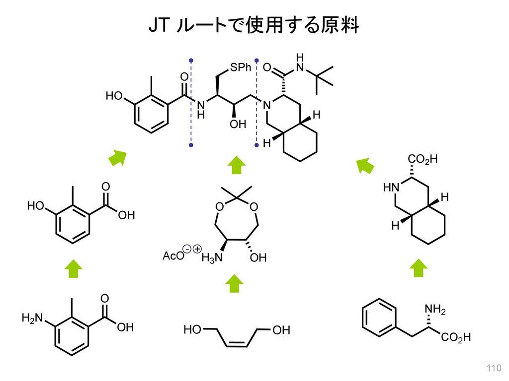 JT ルートで使用する原料 - + AcO