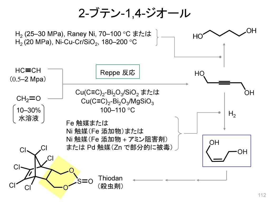 2-ブテン-1,4-ジオール H2 (25–30 MPa), Raney Ni, 70–100 C または