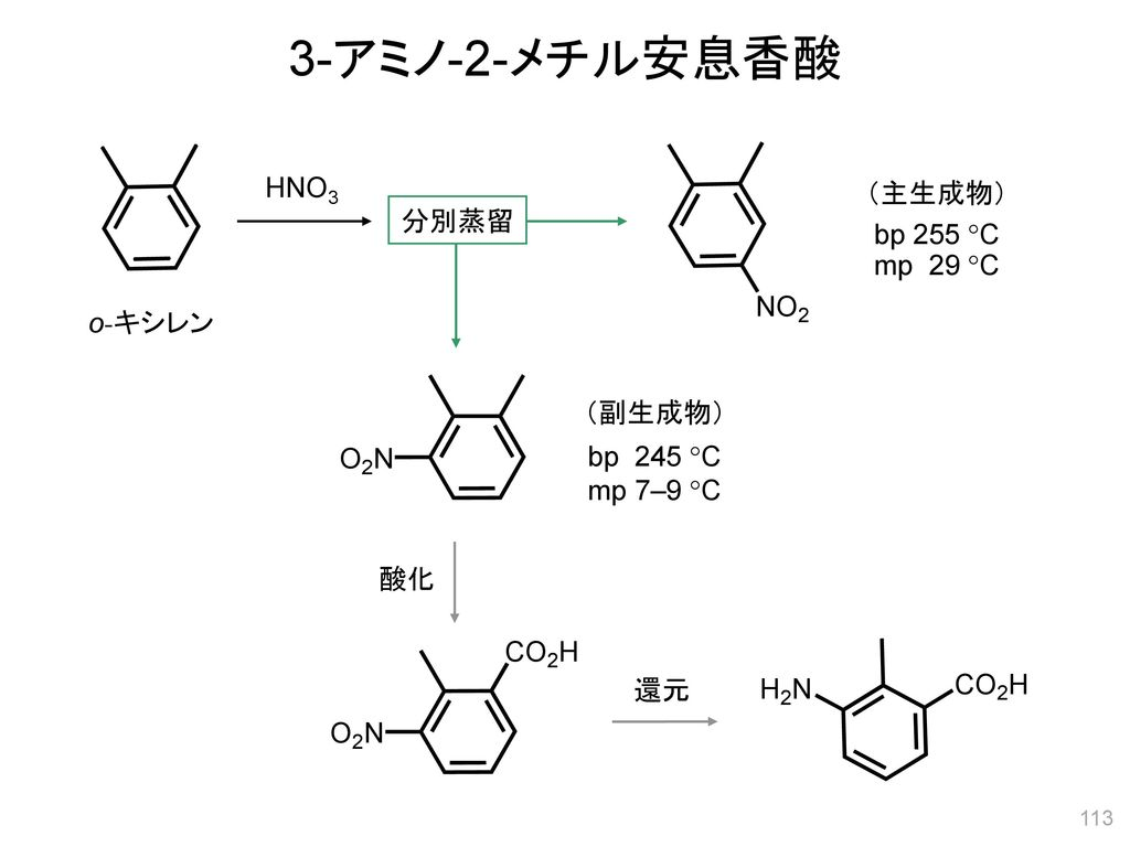 3-アミノ-2-メチル安息香酸 HNO3 (主生成物) 分別蒸留 bp 255 C mp 29 C o-キシレン (副生成物)