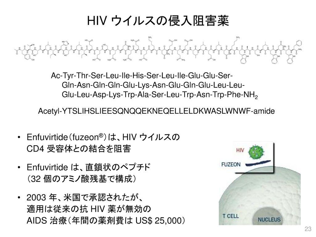 HIV ウイルスの侵入阻害薬 Enfuvirtide(fuzeon®)は、HIV ウイルスの CD4 受容体との結合を阻害