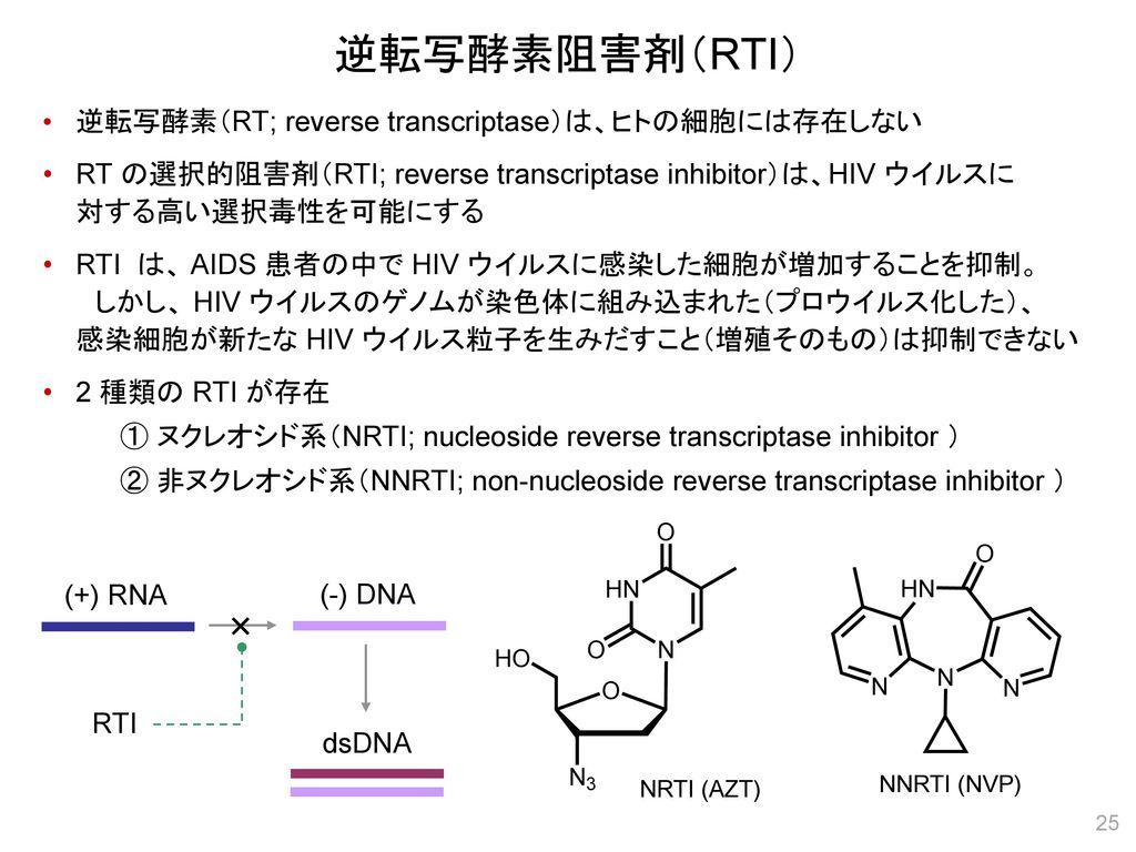 逆転写酵素阻害剤(RTI)  逆転写酵素(RT; reverse transcriptase)は、ヒトの細胞には存在しない
