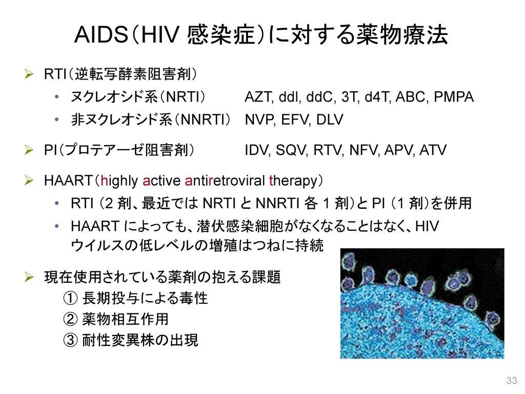 AIDS(HIV 感染症)に対する薬物療法