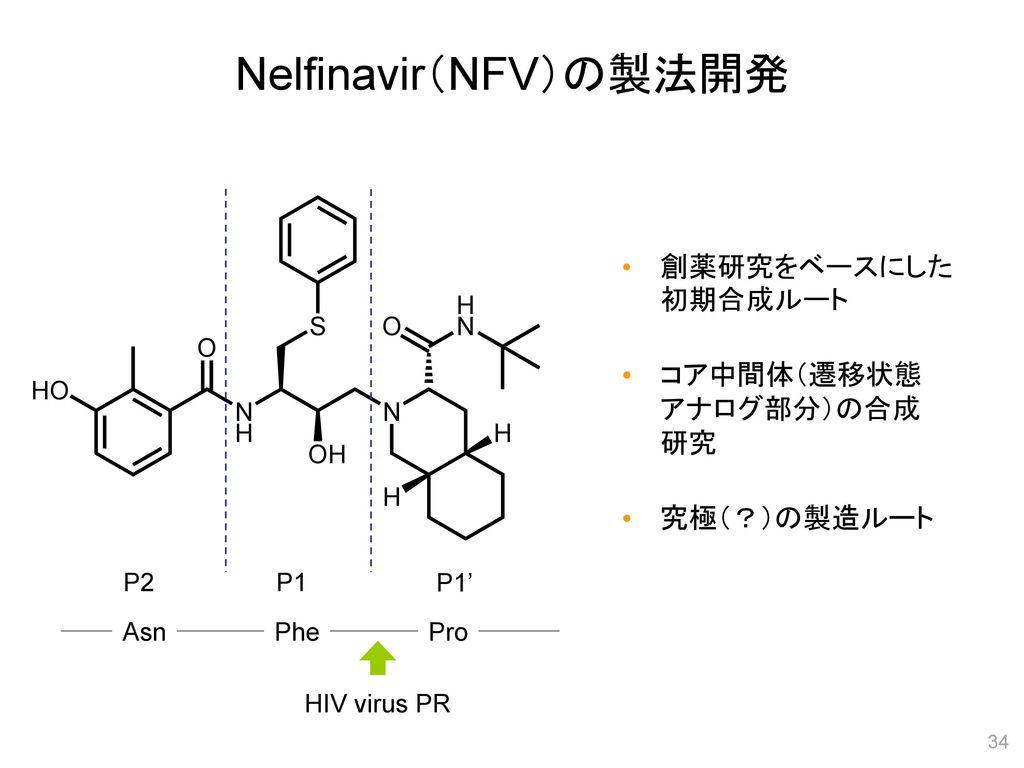 Nelfinavir(NFV)の製法開発