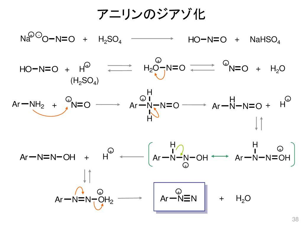 アニリンのジアゾ化 + + + + + + + + Na H2SO4 NaHSO4 H H2O (H2SO4) H H H2O + - +