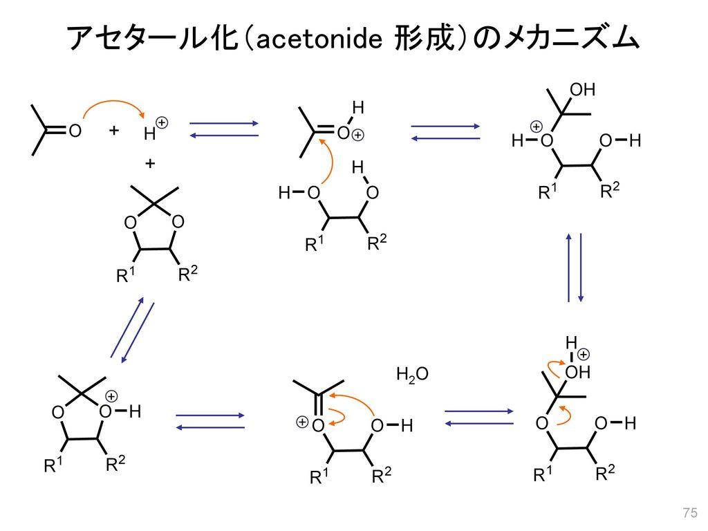 アセタール化(acetonide 形成)のメカニズム