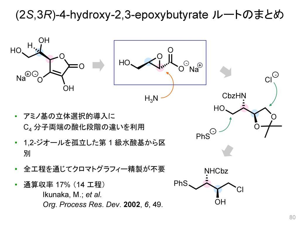 (2S,3R)-4-hydroxy-2,3-epoxybutyrate ルートのまとめ