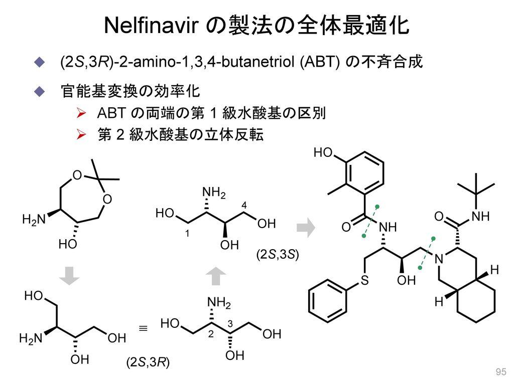 Nelfinavir の製法の全体最適化 (2S,3R)-2-amino-1,3,4-butanetriol (ABT) の不斉合成