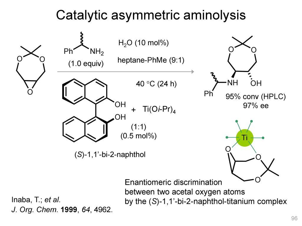 Catalytic asymmetric aminolysis