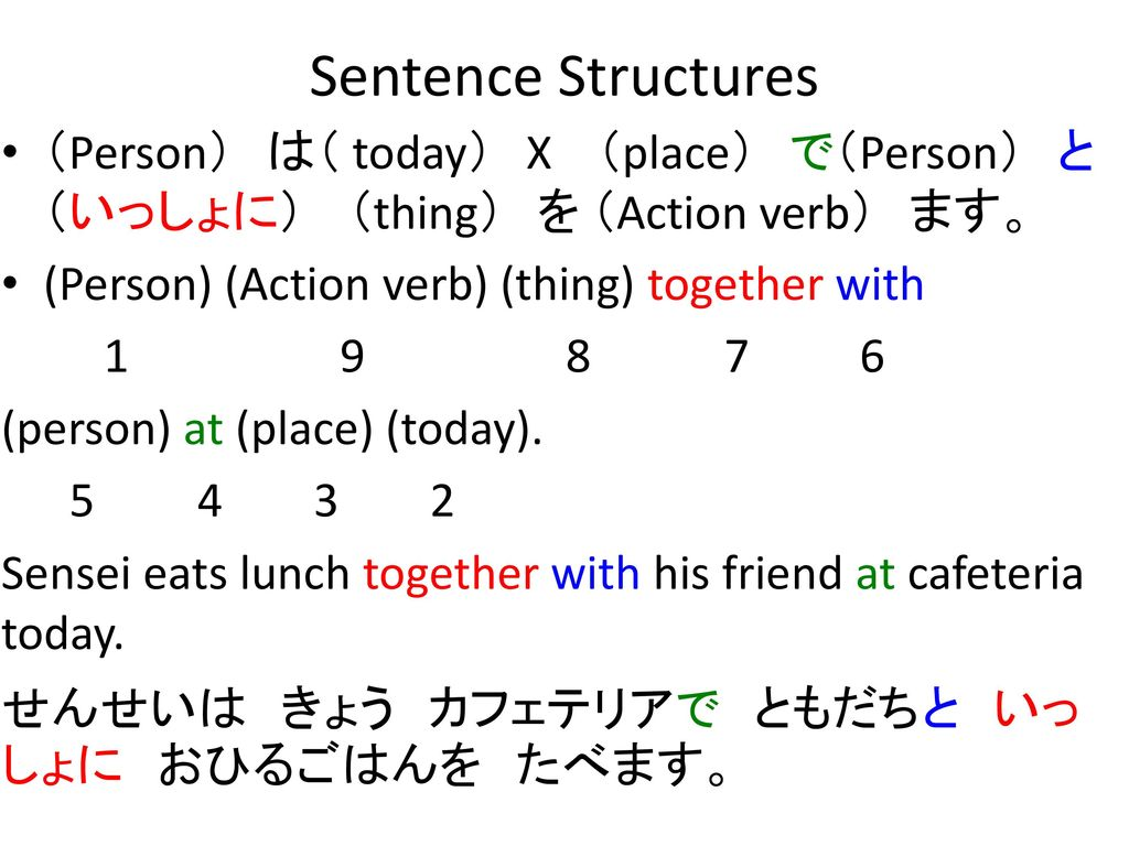 Sentence Structures (Person) は( today) X (place) で(Person) と(いっしょに) (thing) を (Action verb) ます。 (Person) (Action verb) (thing) together with.