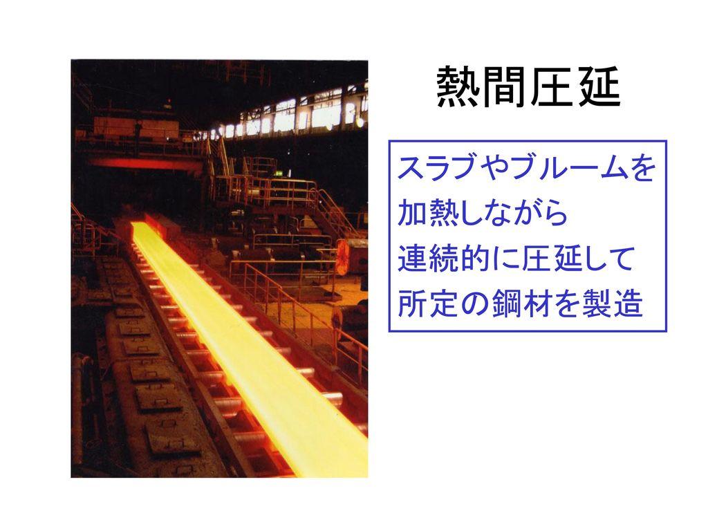 熱間圧延 スラブやブルームを 加熱しながら 連続的に圧延して 所定の鋼材を製造