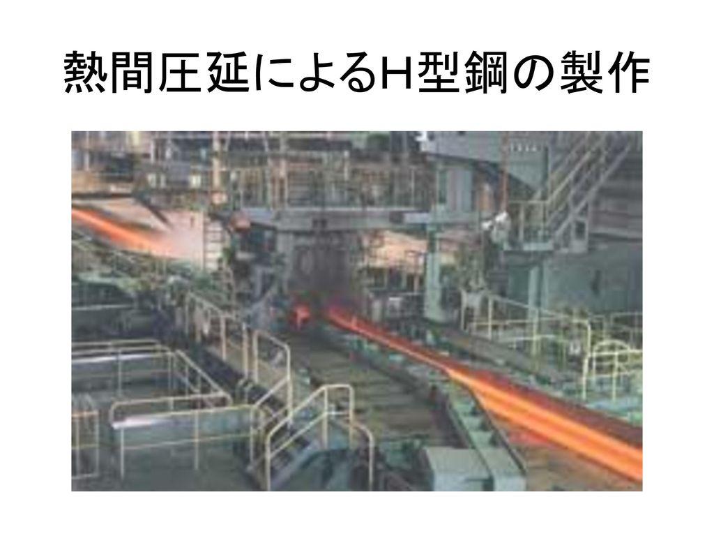 熱間圧延によるH型鋼の製作