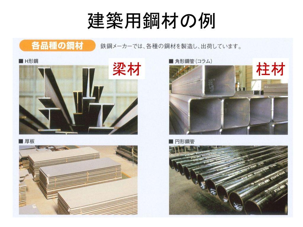建築用鋼材の例 梁材 柱材