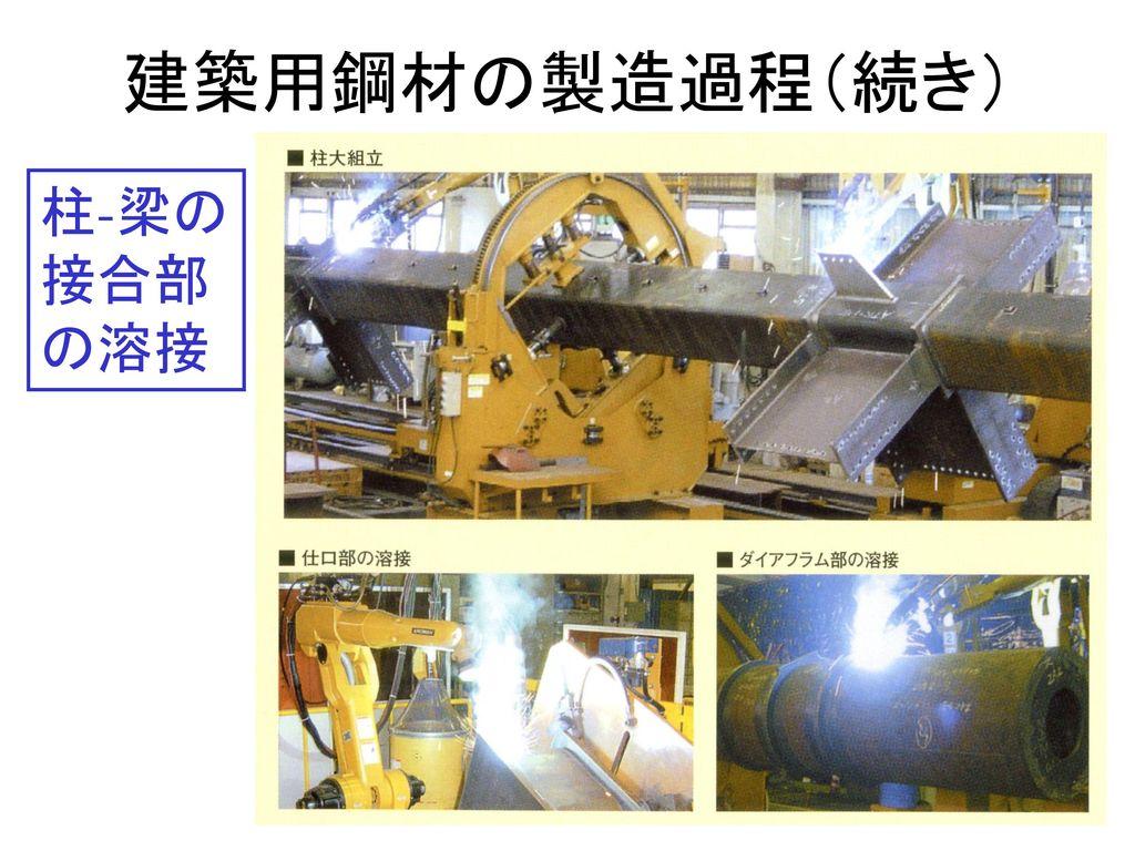 建築用鋼材の製造過程(続き) 柱-梁の 接合部 の溶接
