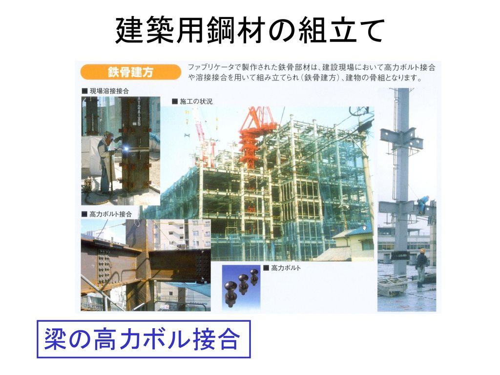 建築用鋼材の組立て 梁の高力ボル接合