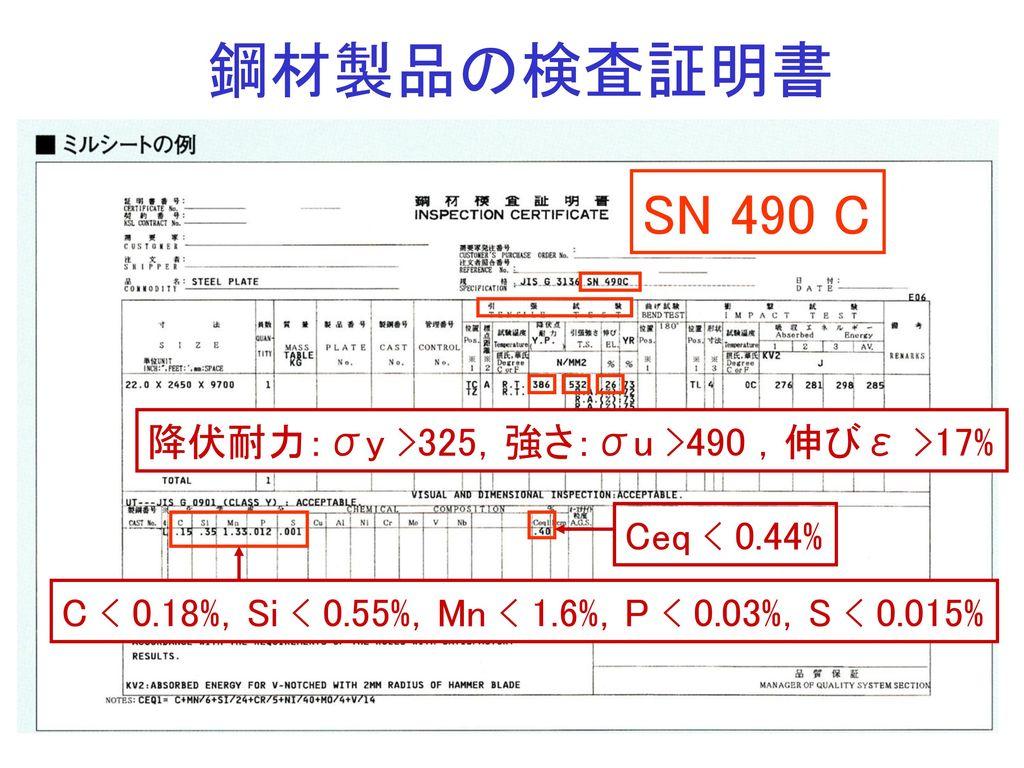 鋼材製品の検査証明書 SN 490 C 降伏耐力:σy >325,強さ:σu >490 ,伸びε >17%