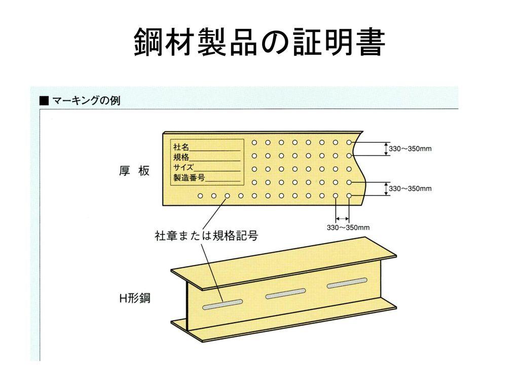 鋼材製品の証明書
