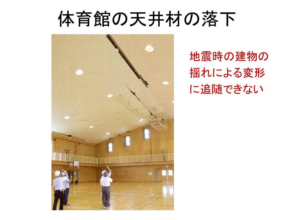 体育館の天井材の落下 地震時の建物の 揺れによる変形 に追随できない