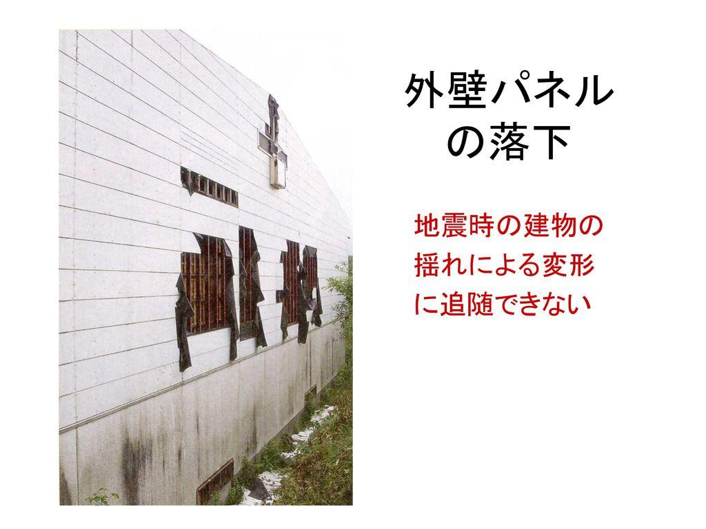 外壁パネル の落下 地震時の建物の 揺れによる変形 に追随できない