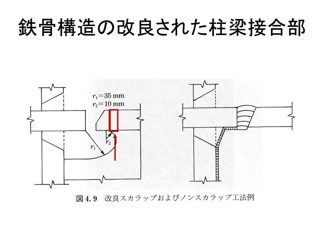 鉄骨構造の改良された柱梁接合部