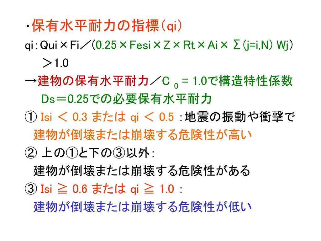 ・保有水平耐力の指標(qi) qi:Qui×Fi/(0.25×Fesi×Z×Rt×Ai×Σ(j=i,N) Wj) >1.0. →建物の保有水平耐力/C 0 = 1.0で構造特性係数. Ds=0.25での必要保有水平耐力.
