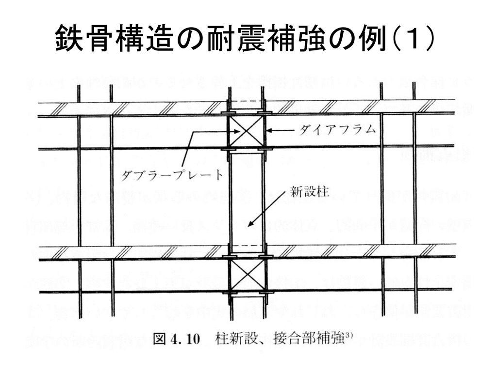 鉄骨構造の耐震補強の例(1)