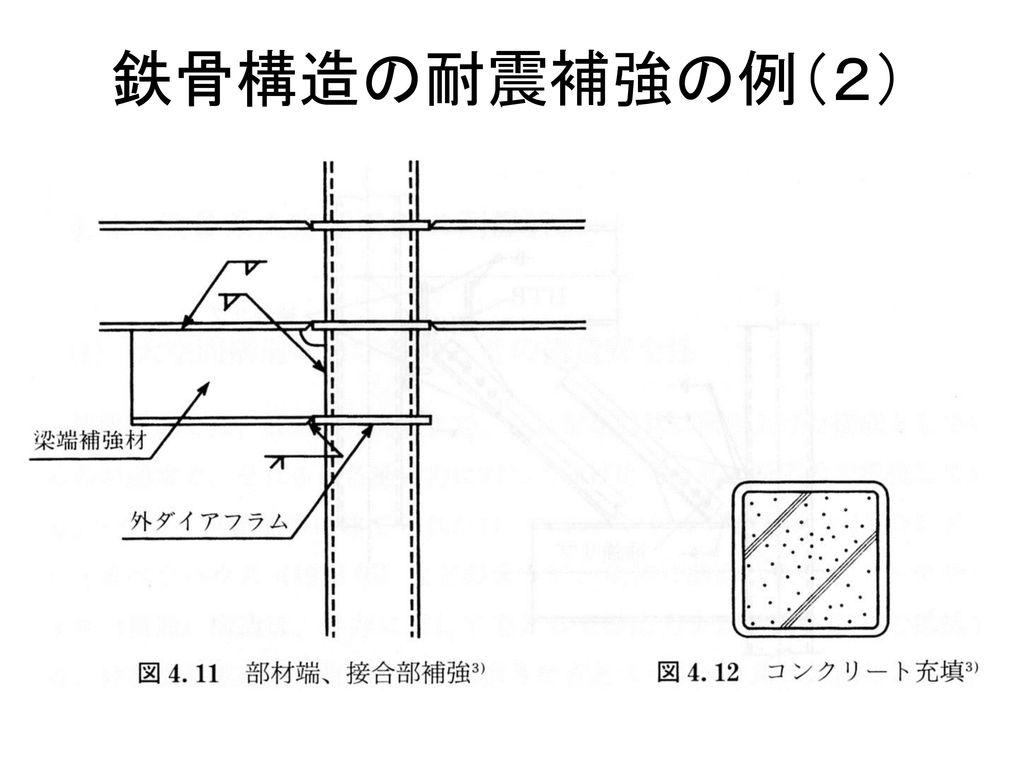 鉄骨構造の耐震補強の例(2)