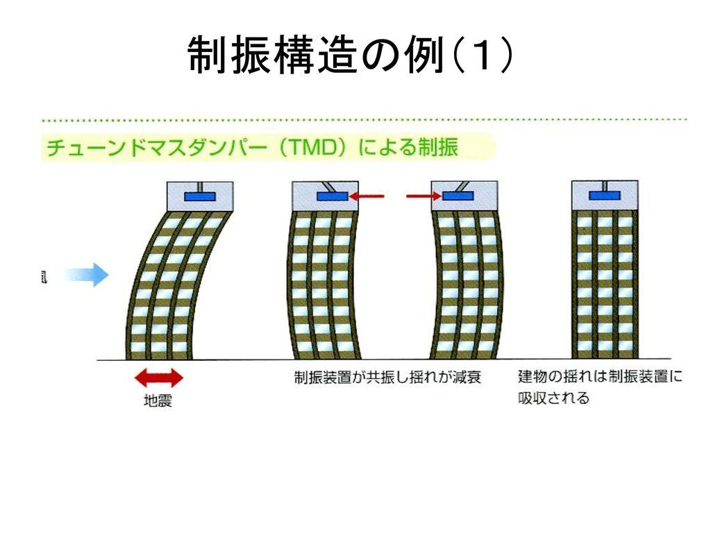 制振構造の例(1)