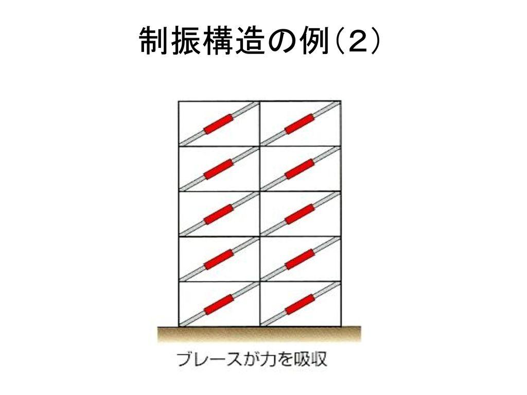 制振構造の例(2)