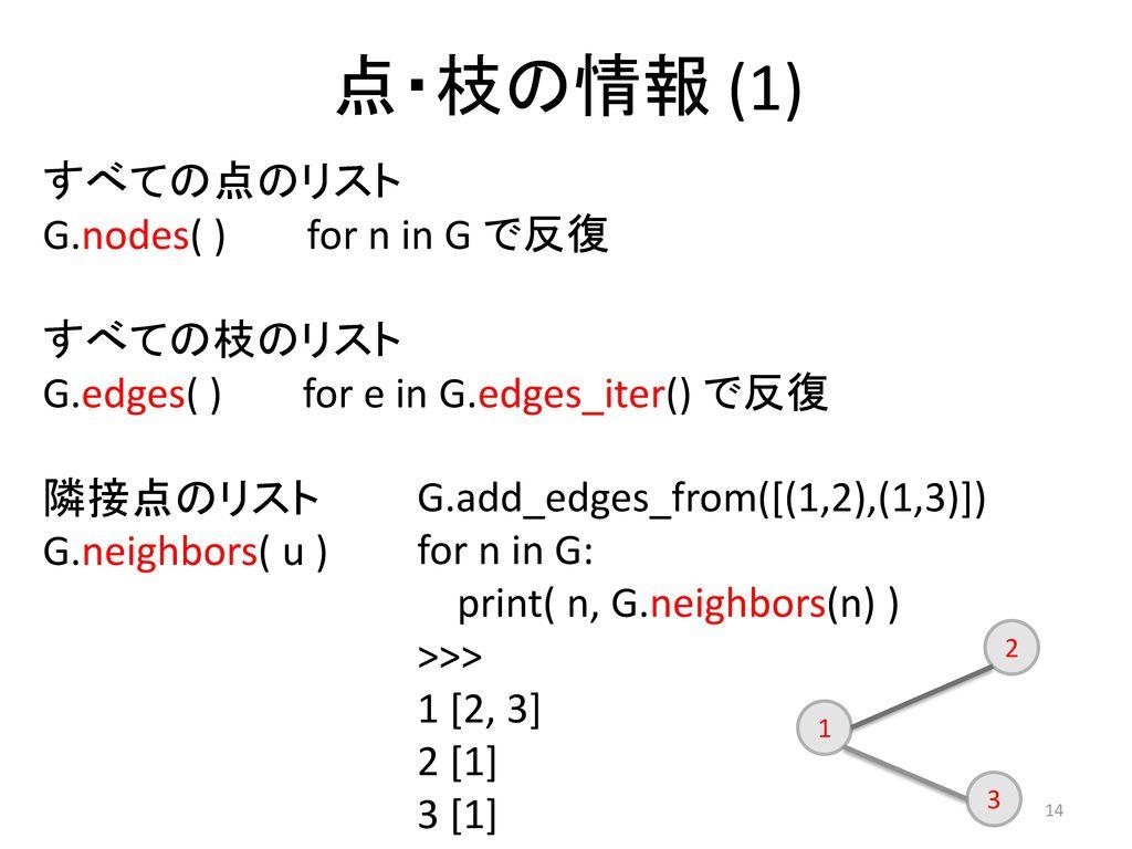 点・枝の情報 (1) すべての点のリスト G.nodes( ) for n in G で反復 すべての枝のリスト