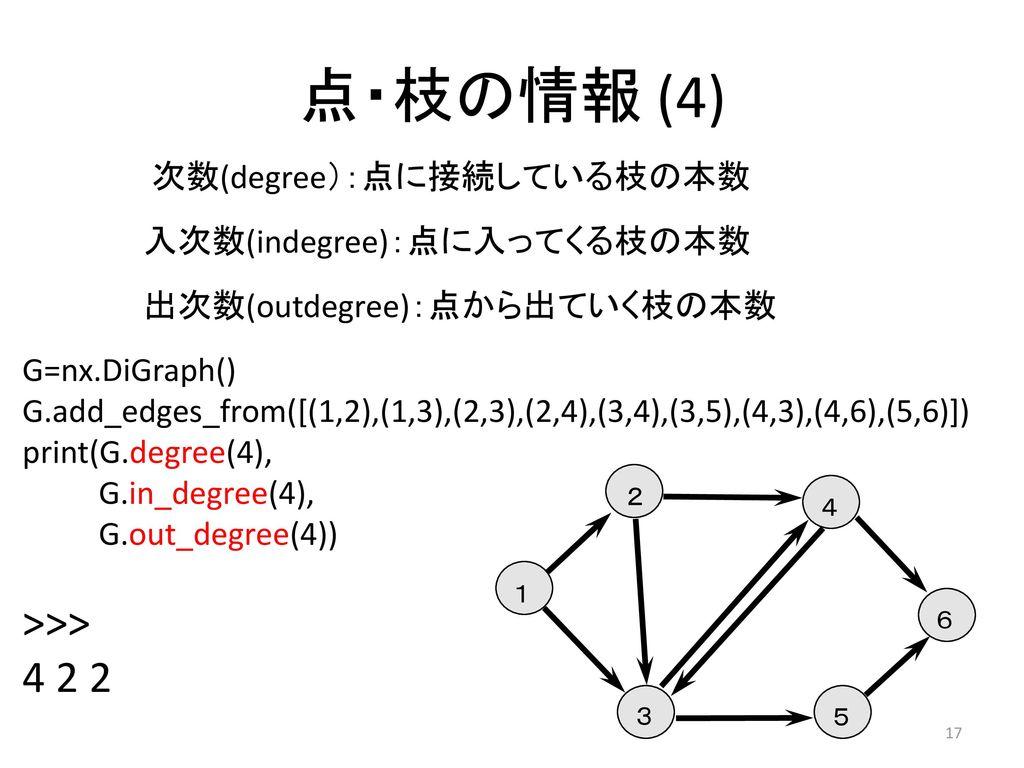 点・枝の情報 (4) >>> 4 2 2 次数(degree):点に接続している枝の本数