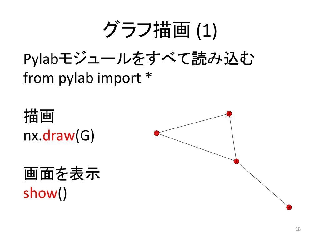 グラフ描画 (1) Pylabモジュールをすべて読み込む from pylab import * 描画 nx.draw(G) 画面を表示