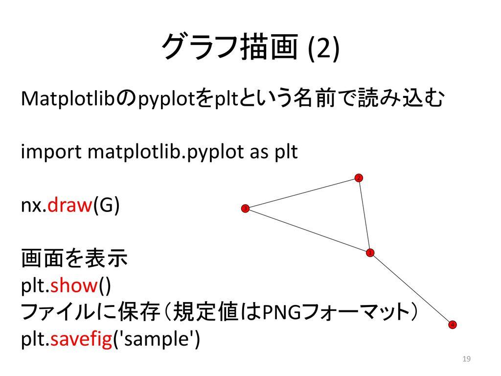 グラフ描画 (2) Matplotlibのpyplotをpltという名前で読み込む