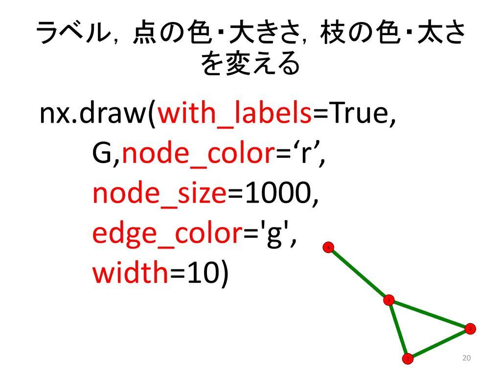 ラベル,点の色・大きさ,枝の色・太さを変える