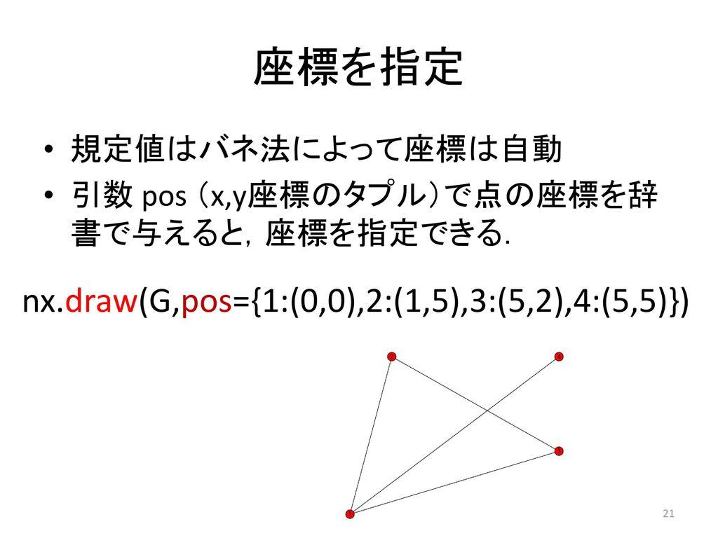 座標を指定 nx.draw(G,pos={1:(0,0),2:(1,5),3:(5,2),4:(5,5)})