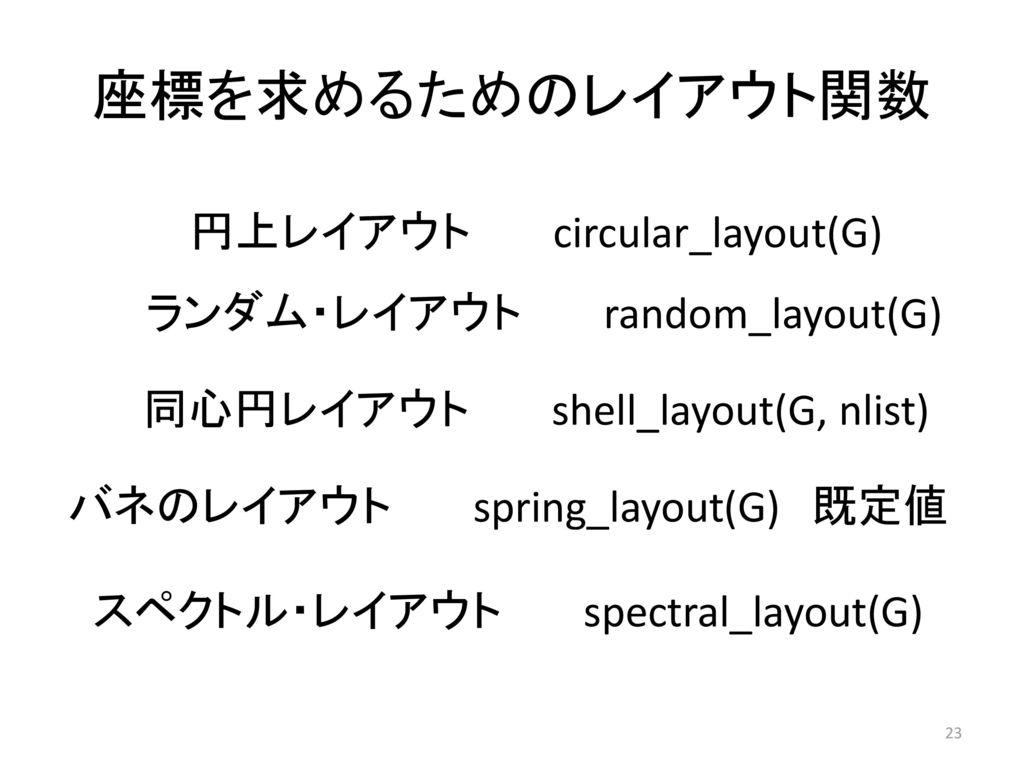 座標を求めるためのレイアウト関数 円上レイアウト circular_layout(G)