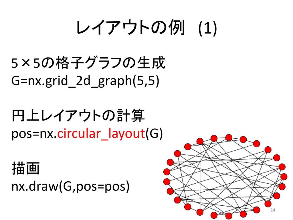 レイアウトの例 (1) 5×5の格子グラフの生成G=nx.grid_2d_graph(5,5) 円上レイアウトの計算