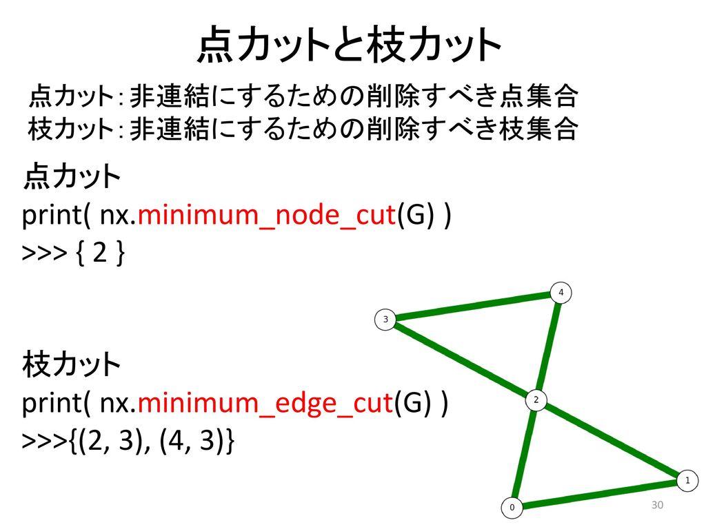 点カットと枝カット 点カット print( nx.minimum_node_cut(G) ) >>> { 2 } 枝カット