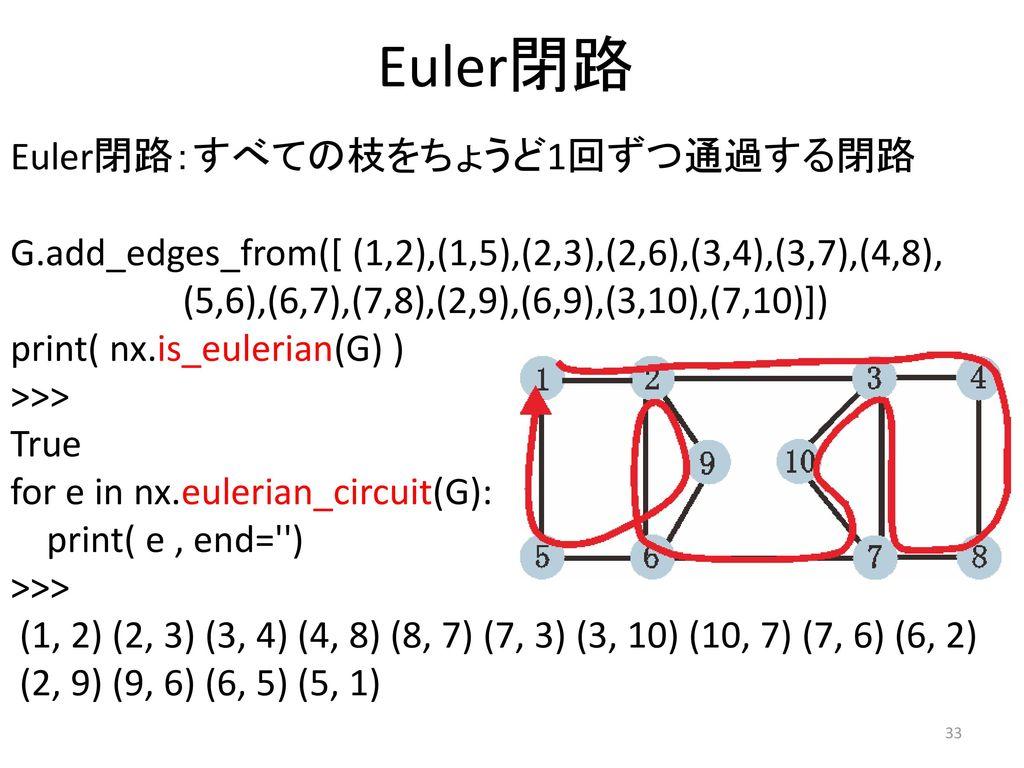 Euler閉路 Euler閉路:すべての枝をちょうど1回ずつ通過する閉路