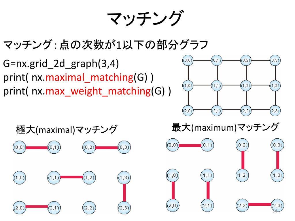 マッチング マッチング:点の次数が1以下の部分グラフ G=nx.grid_2d_graph(3,4)