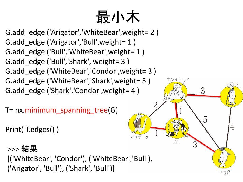 最小木 G.add_edge ( Arigator , WhiteBear ,weight= 2 )