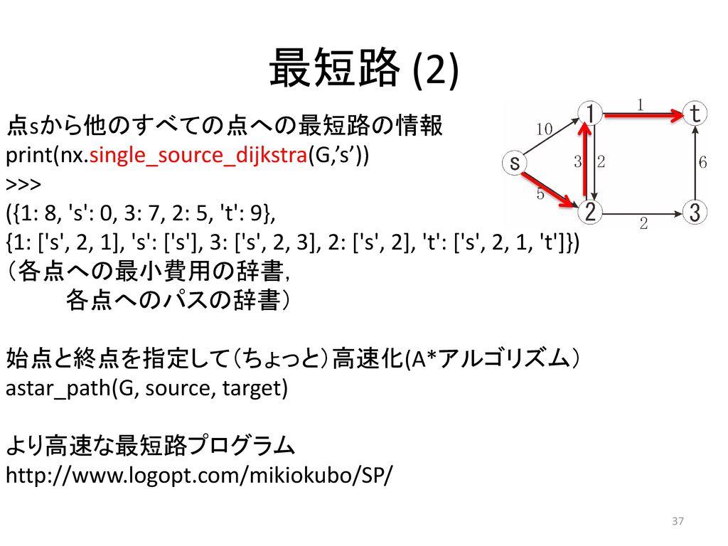 最短路 (2) 点sから他のすべての点への最短路の情報 print(nx.single_source_dijkstra(G,'s'))