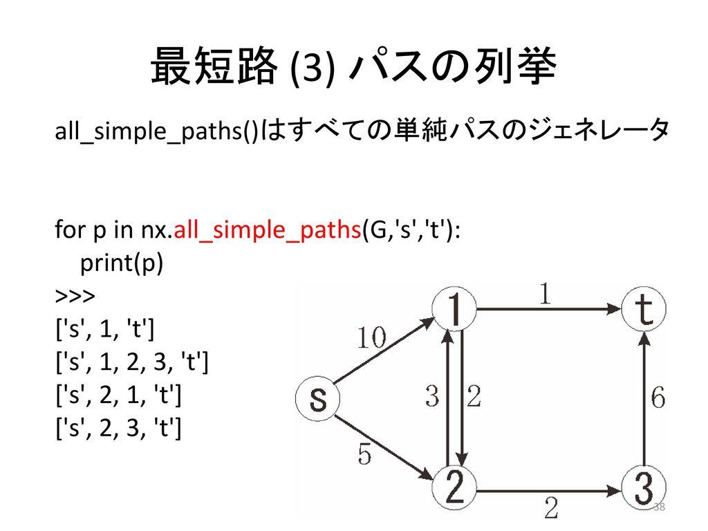 最短路 (3) パスの列挙 all_simple_paths()はすべての単純パスのジェネレータ