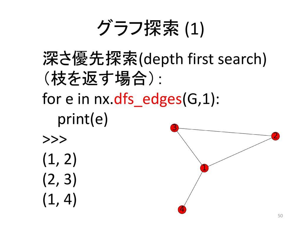 グラフ探索 (1) 深さ優先探索(depth first search) (枝を返す場合):