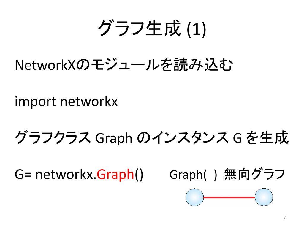 グラフ生成 (1) NetworkXのモジュールを読み込む import networkx