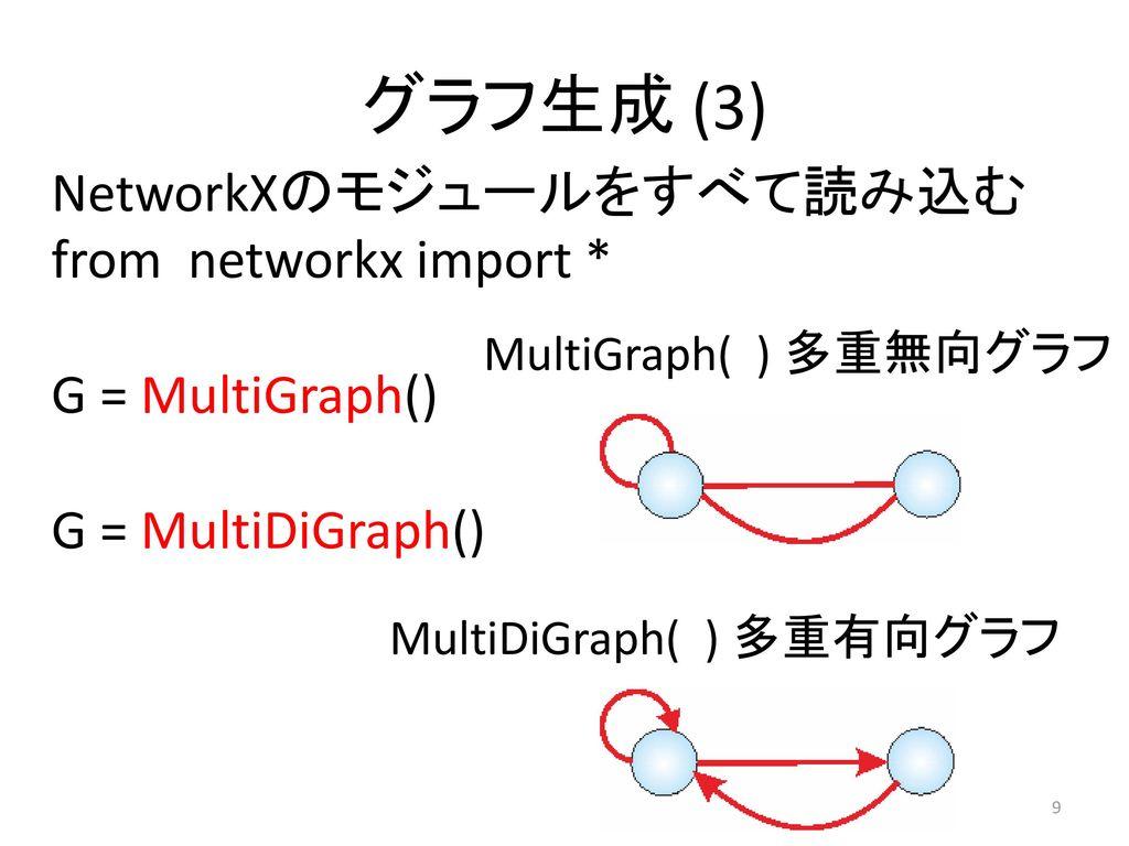 グラフ生成 (3) NetworkXのモジュールをすべて読み込む from networkx import *