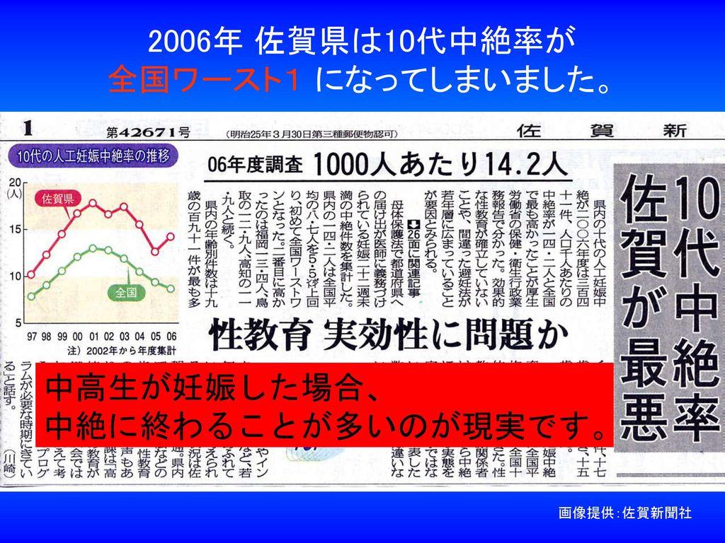 2006年 佐賀県は10代中絶率が 全国ワースト1 になってしまいました。