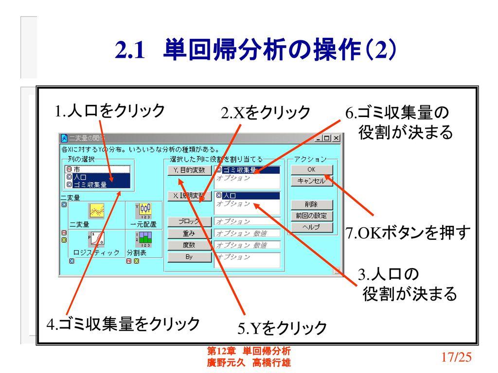 2.1 単回帰分析の操作(2) 1.人口をクリック 2.Xをクリック 6.ゴミ収集量の 役割が決まる 7.OKボタンを押す 3.人口の