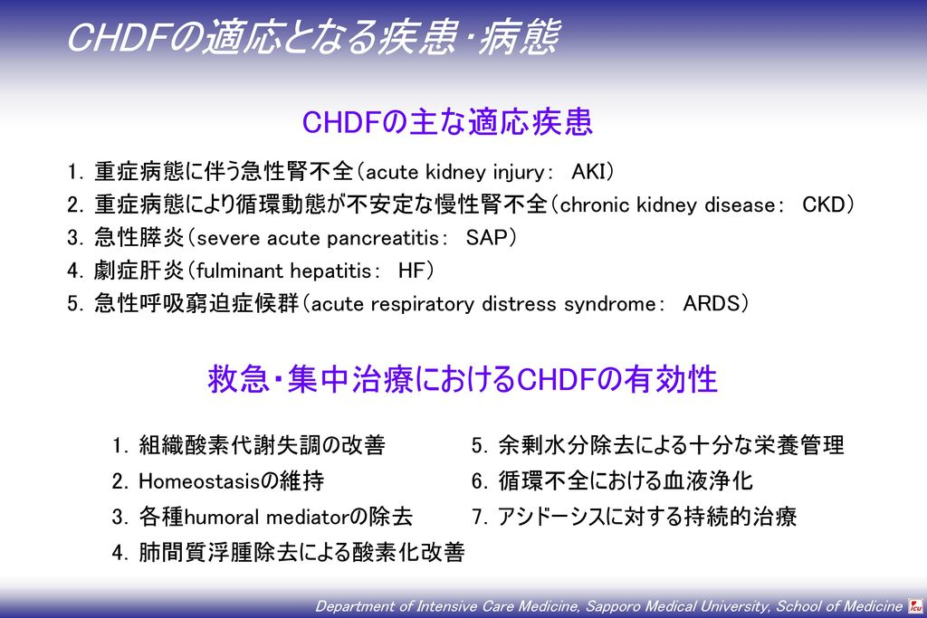 CHDFの適応となる疾患・病態 CHDFの主な適応疾患 救急・集中治療におけるCHDFの有効性