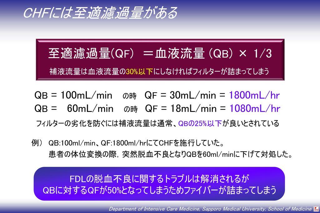 CHFには至適濾過量がある 至適濾過量(QF) =血液流量 (QB) × 1/3