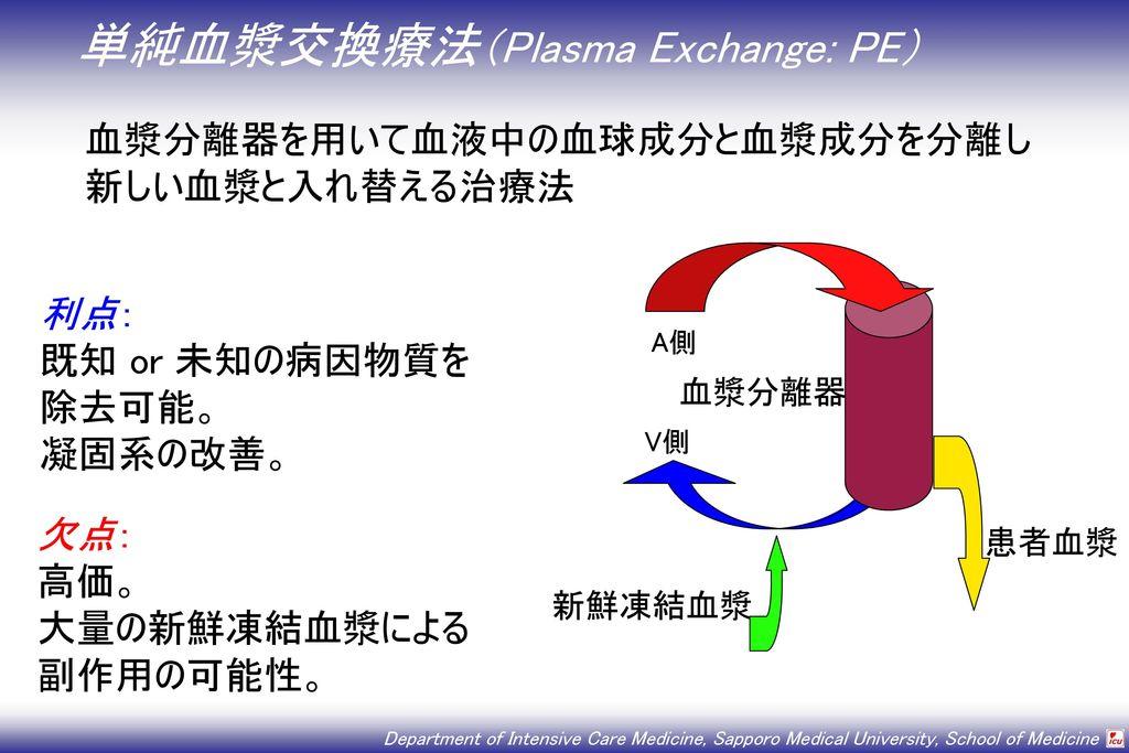 単純血漿交換療法(Plasma Exchange: PE)
